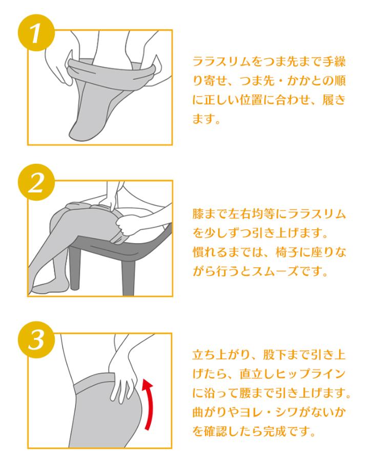 ララスリムの使い方・履き方