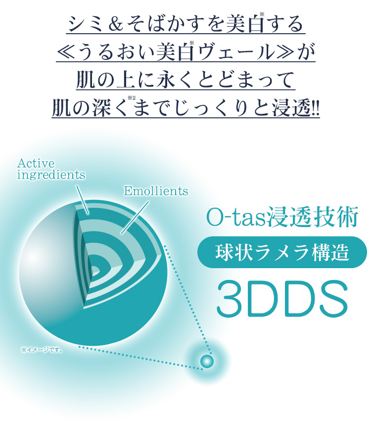 オータス薬用バイタルフィクスセラムの効果・効能
