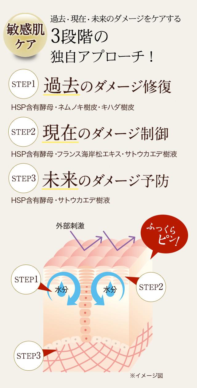 ストレピアの効果・効能