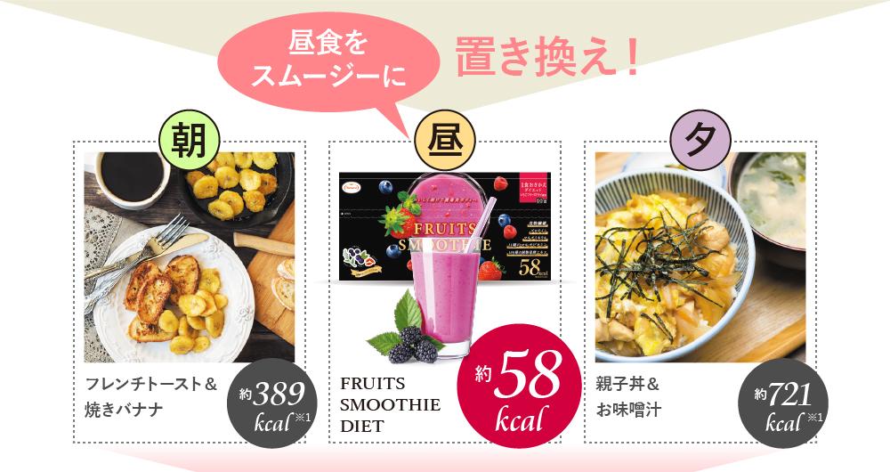 フルーツスムージーダイエットの効果・効能!本当に痩せる?