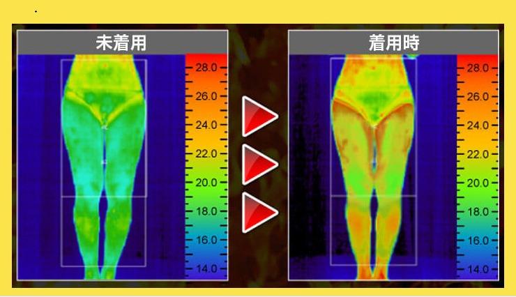 セルライト・太い脚が悩みの女性に!脂肪燃焼効果