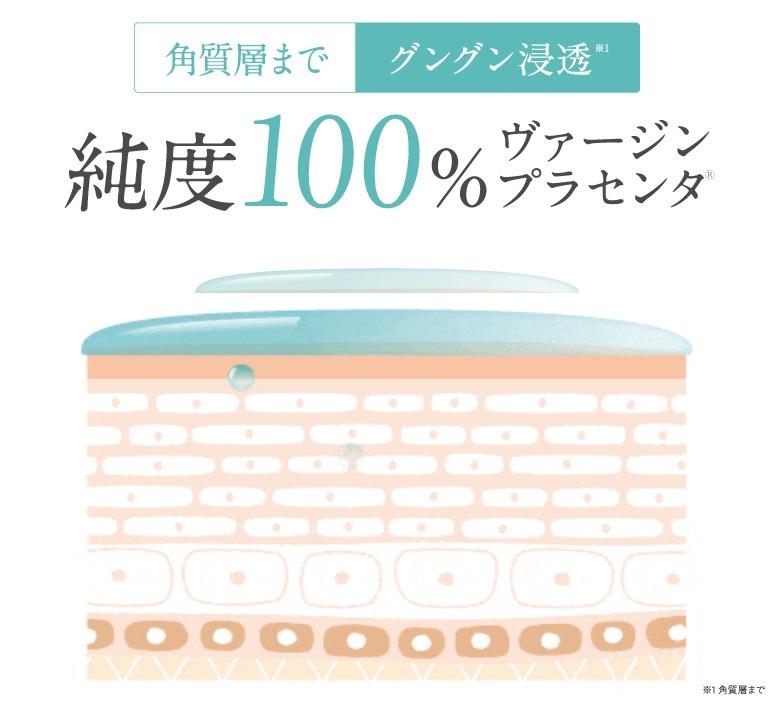 希少なヴァージンプラセンタを純度100%で配合!