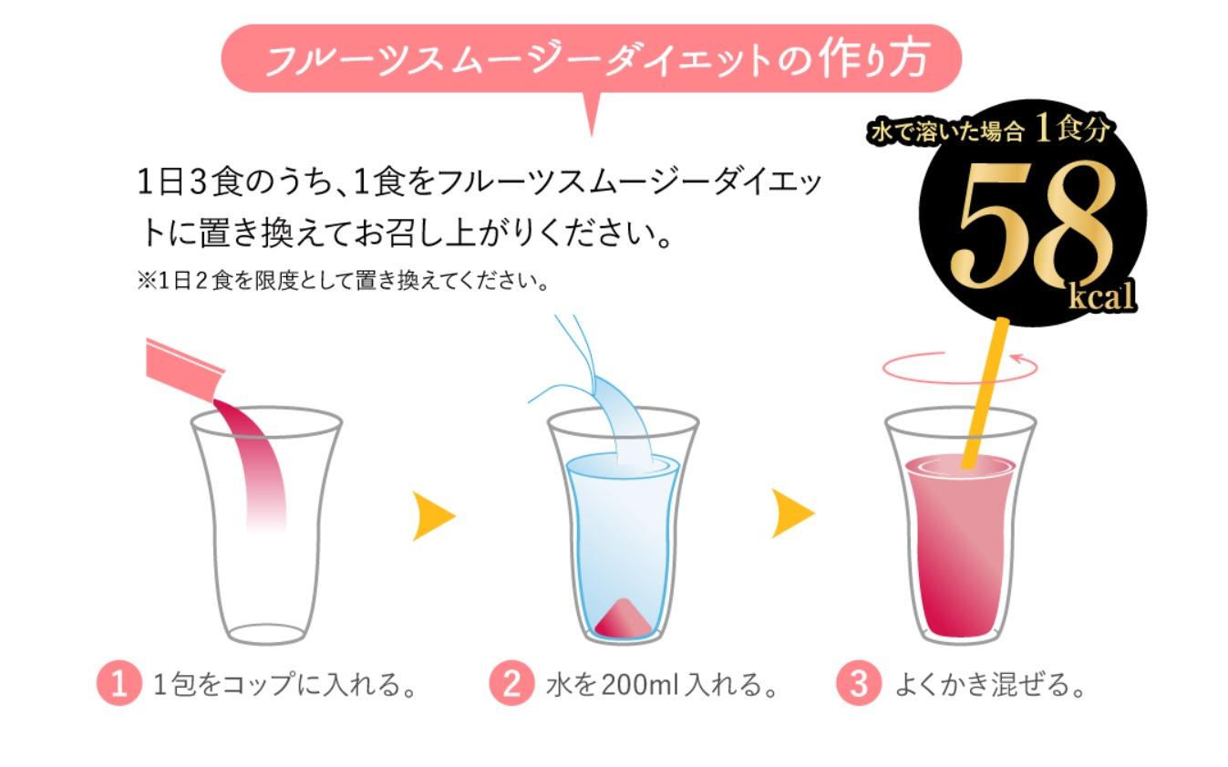 フルーツスムージーダイエットの飲み方