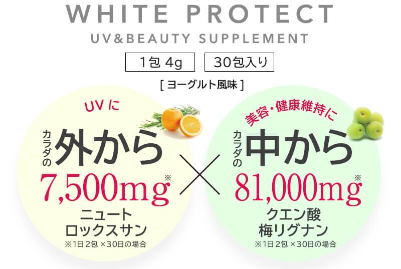ホワイトプロテクトの効果・効能