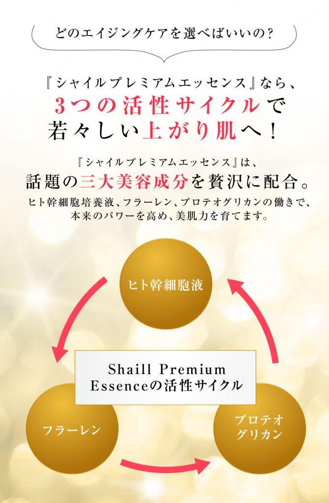 シャイルプレミアムエッセンスの効果・効能