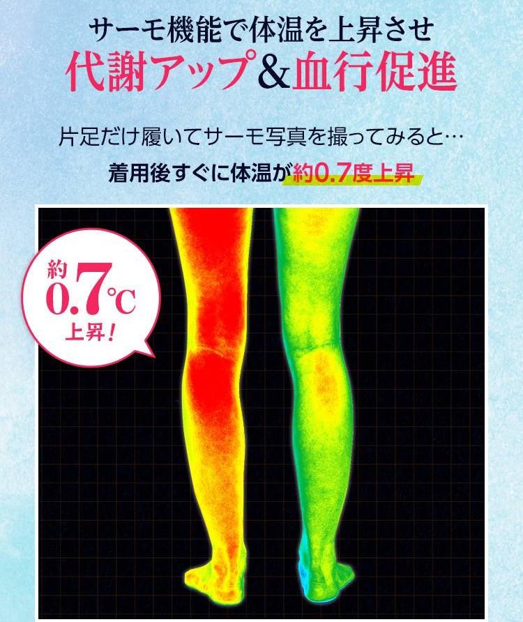 サーモ機能付きで体温UP!冷え性改善&血行促進で脂肪燃焼・脚やせ効果!
