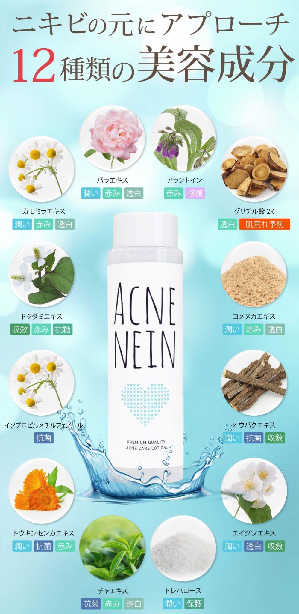 アクネナインの効果・効能