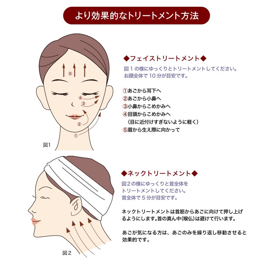リボーン美顔器の使い方