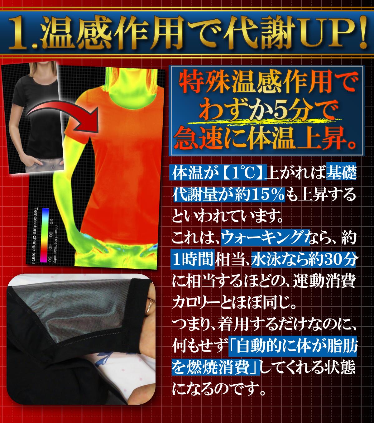 特殊温感素材を使用で着るだけで体温上昇!基礎代謝アップ・冷え性改善効果