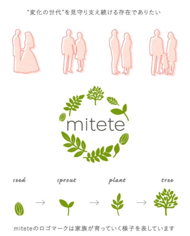 mitete キッズサプリとは