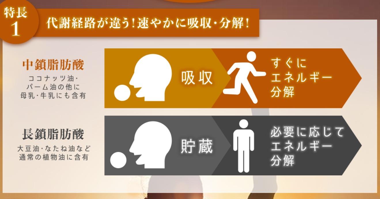 日清MCTオイルシリーズの効果・効能